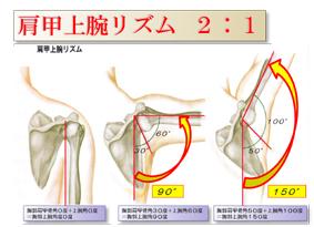 http://www4.ocn.ne.jp/~etrt/28mss.files/image001.jpg